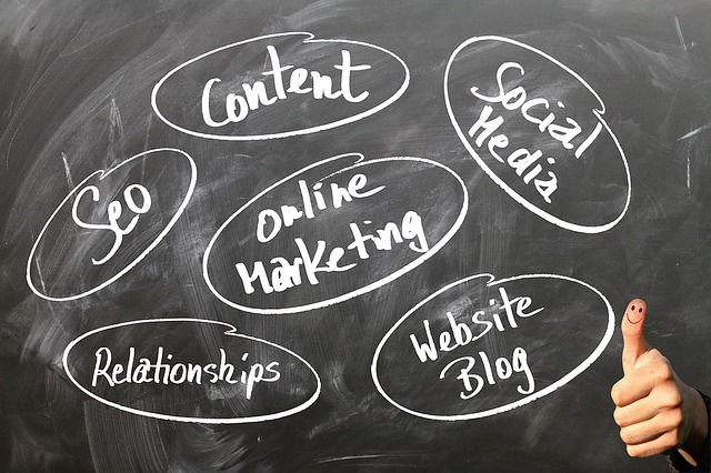 Vormen van online marketing