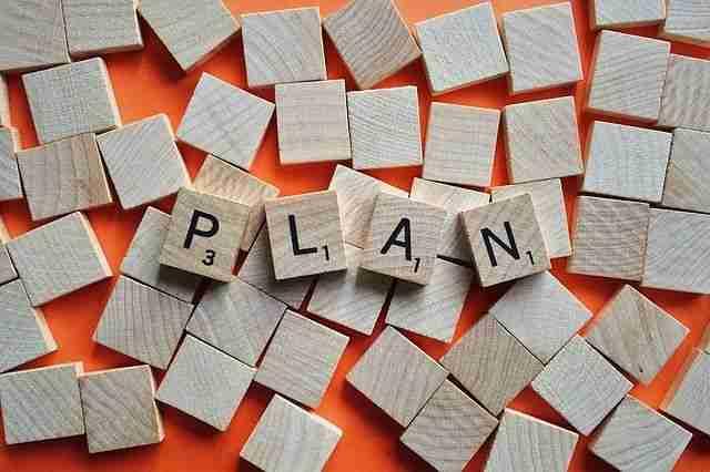Online marketing plan in stappen die je bergijpt