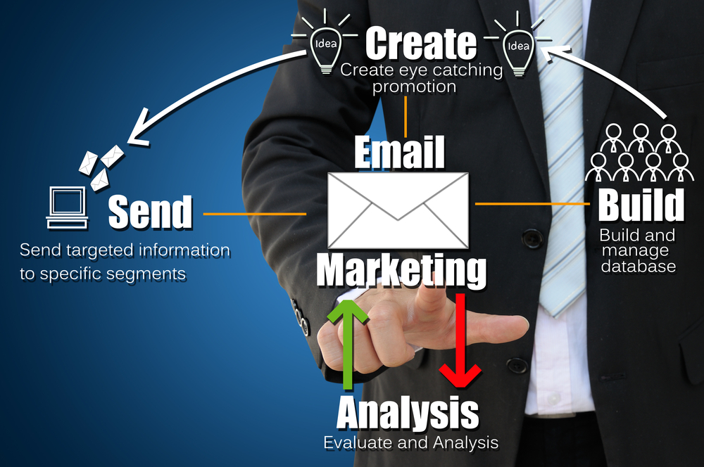E-mail marketing met builderall, hoe werkt dat?